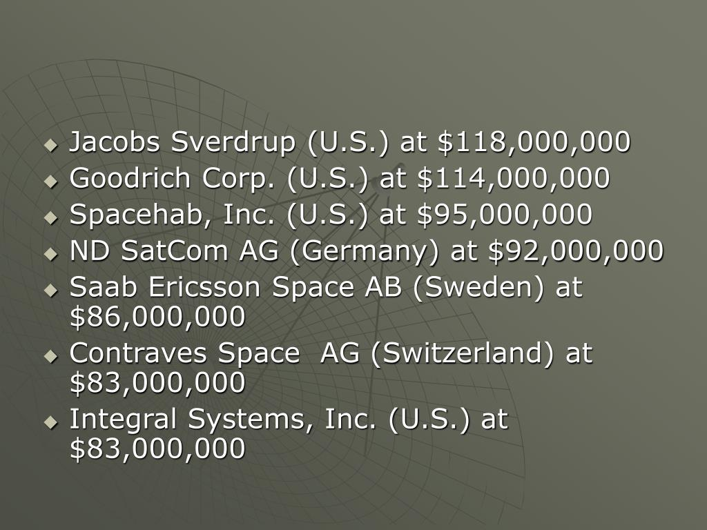 Jacobs Sverdrup (U.S.) at $118,000,000