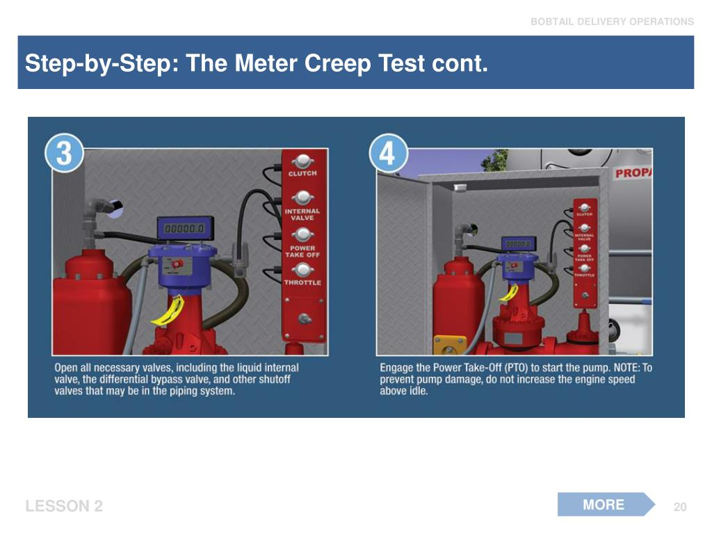 Step-by-Step: The Meter Creep Test cont.