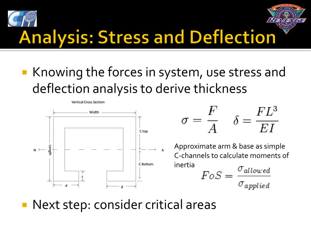 Knowing the forces in system, use stress and deflection analysis to derive thickness