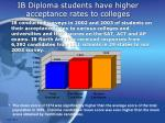 ib diploma students have higher acceptance rates to colleges