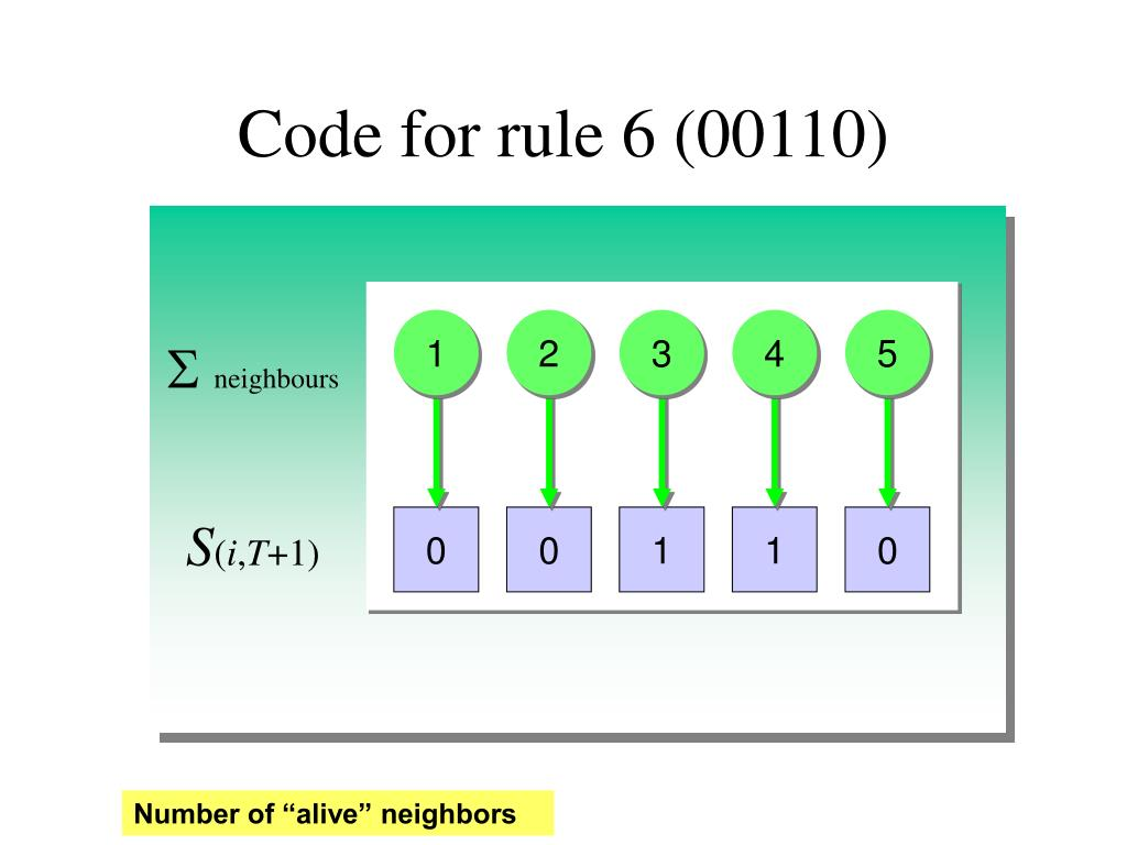 Code for rule 6 (00110)