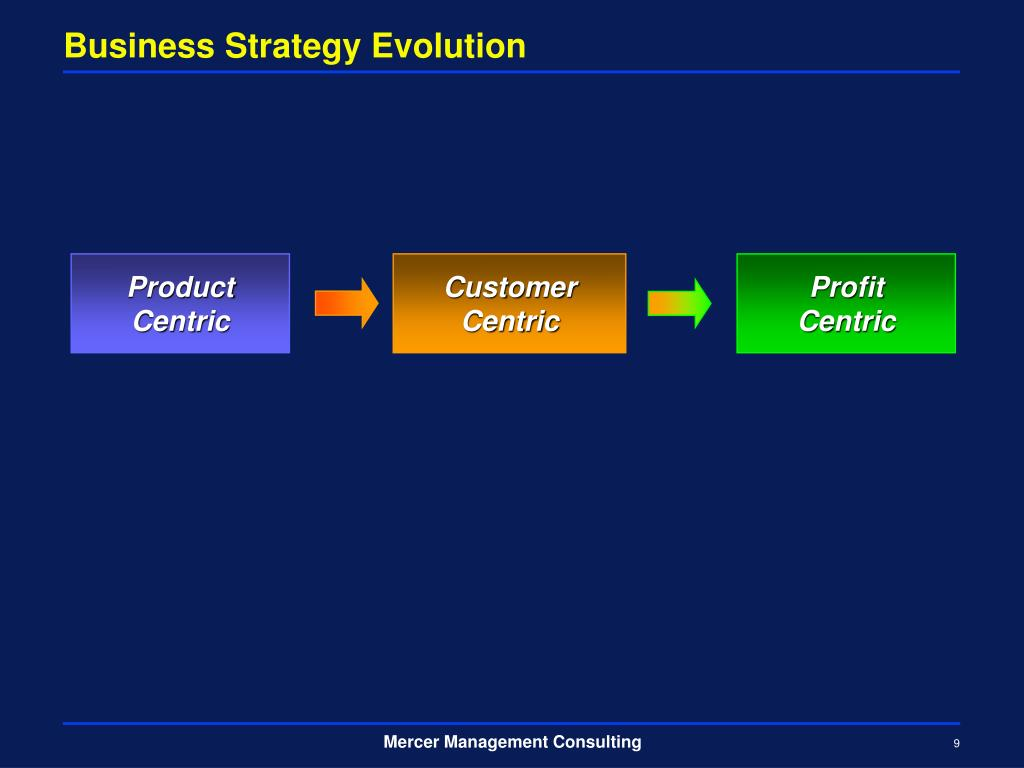 Business Strategy Evolution