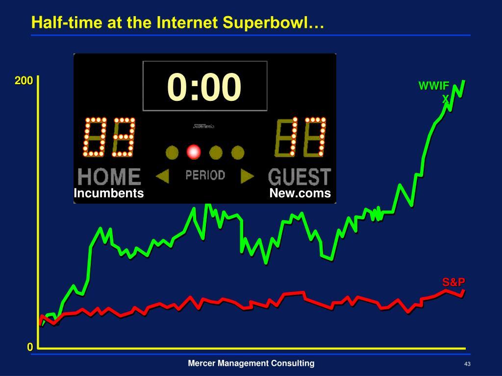 Half-time at the Internet Superbowl…