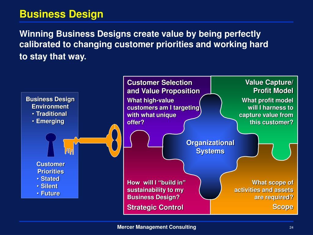 Business Design Environment