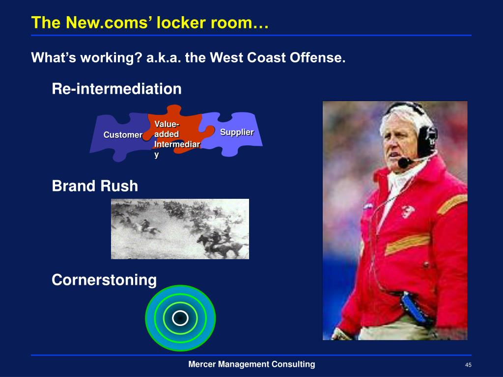 The New.coms' locker room…