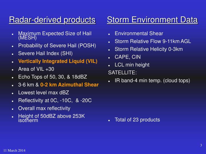 Radar derived products storm environment data