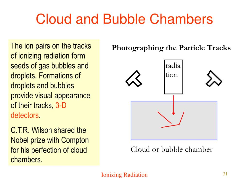 Cloud and Bubble Chambers