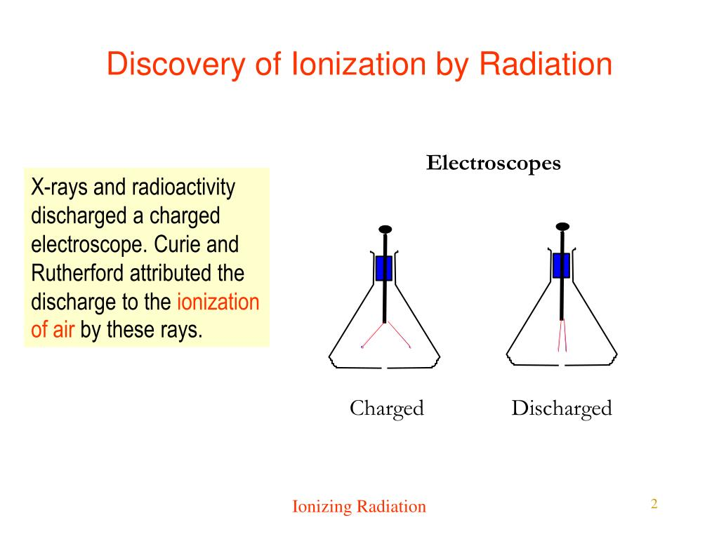 Discovery of Ionization by Radiation