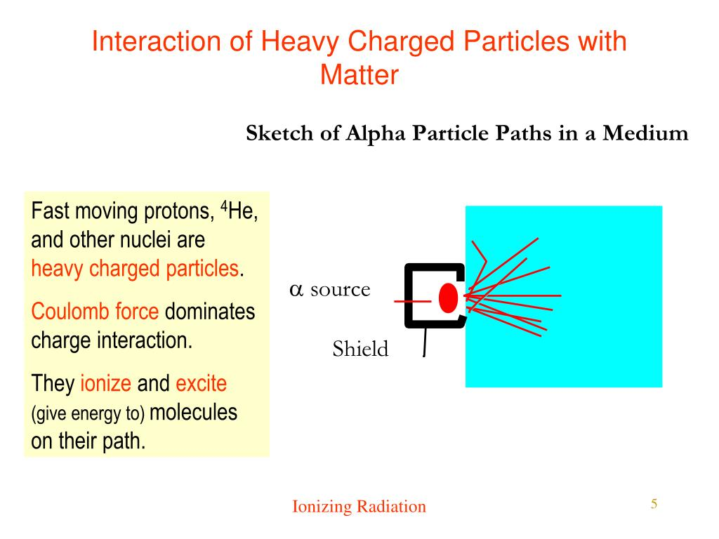 Interaction of Heavy Charged Particles with Matter