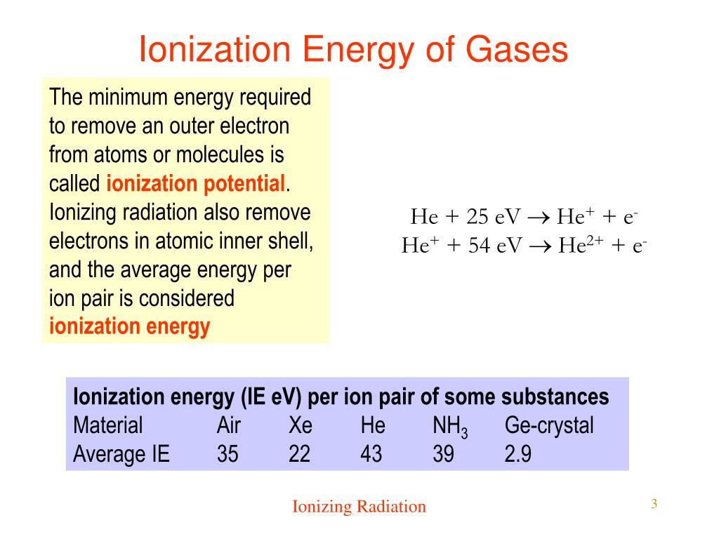 Ionization Energy of Gases