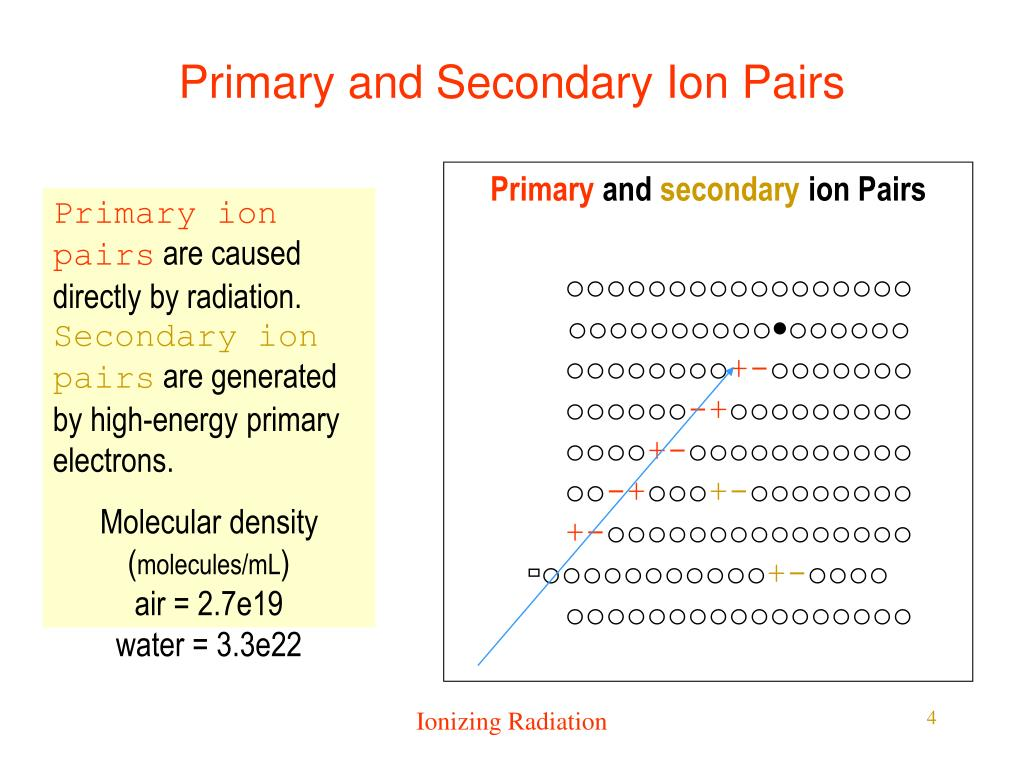 Primary and Secondary Ion Pairs