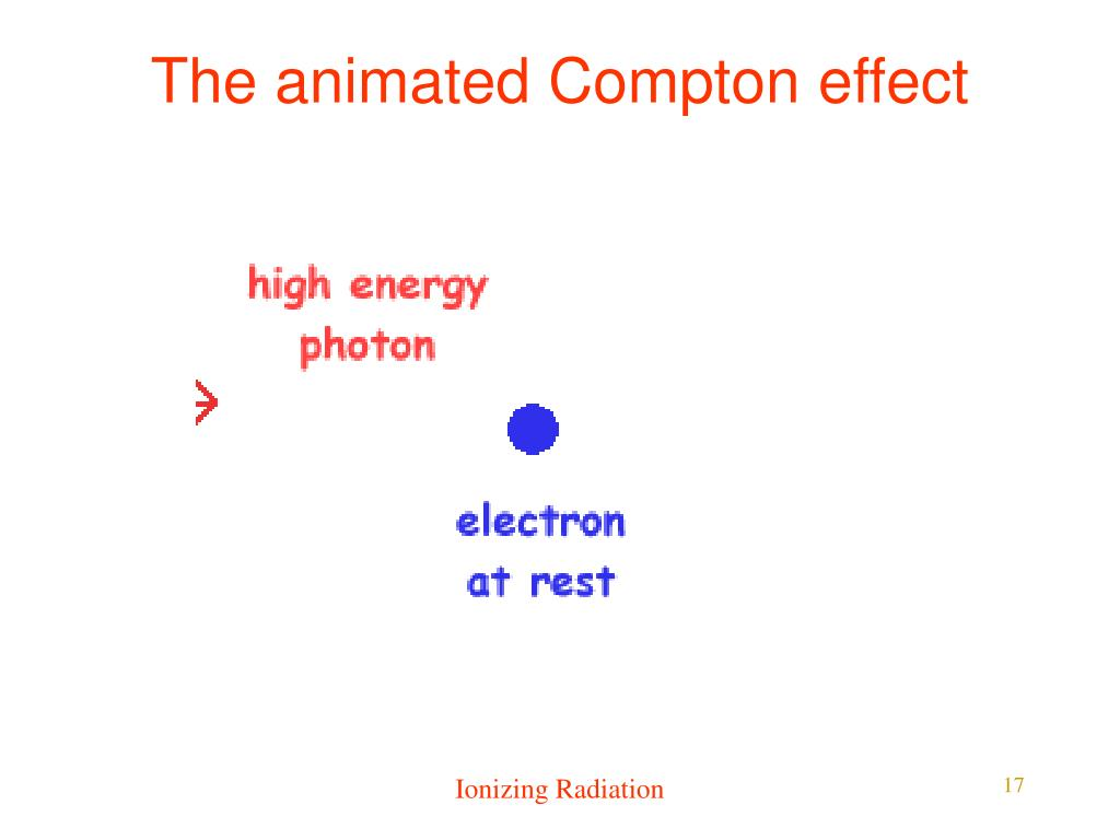 The animated Compton effect