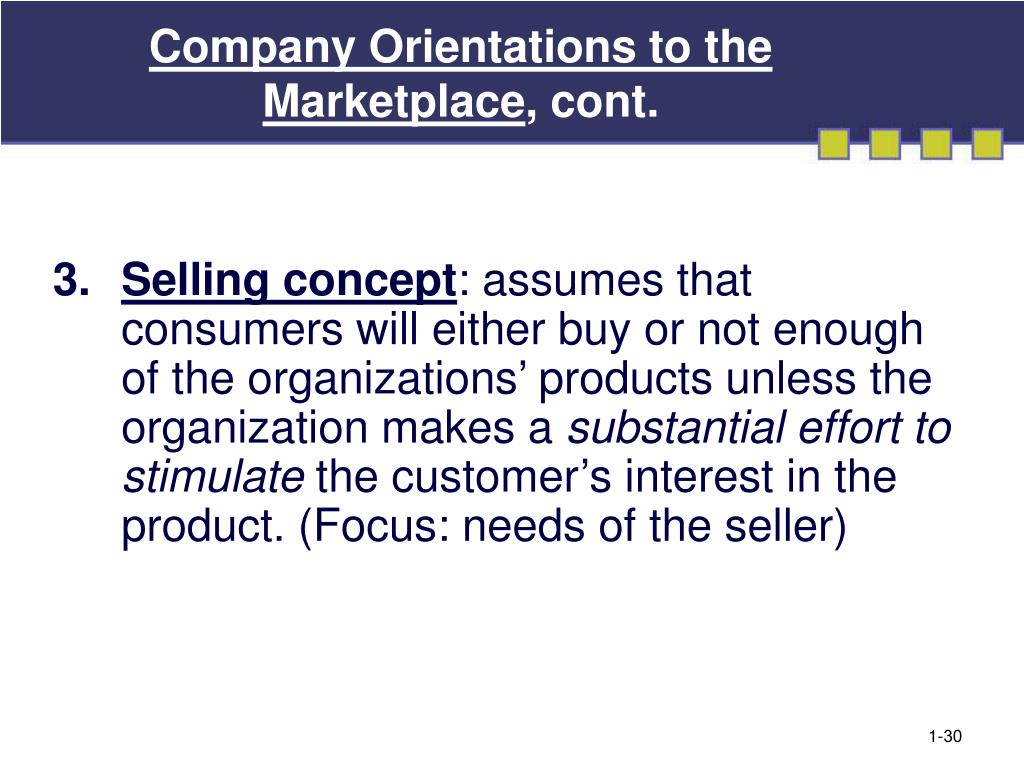 Company Orientations to the Marketplace