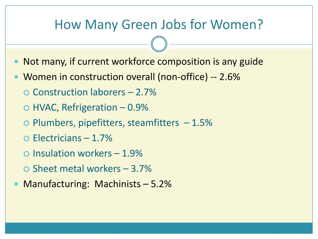 How Many Green Jobs for Women?