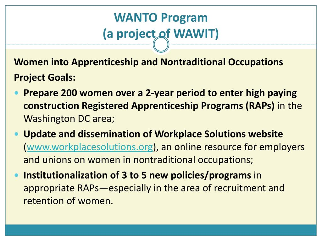 WANTO Program