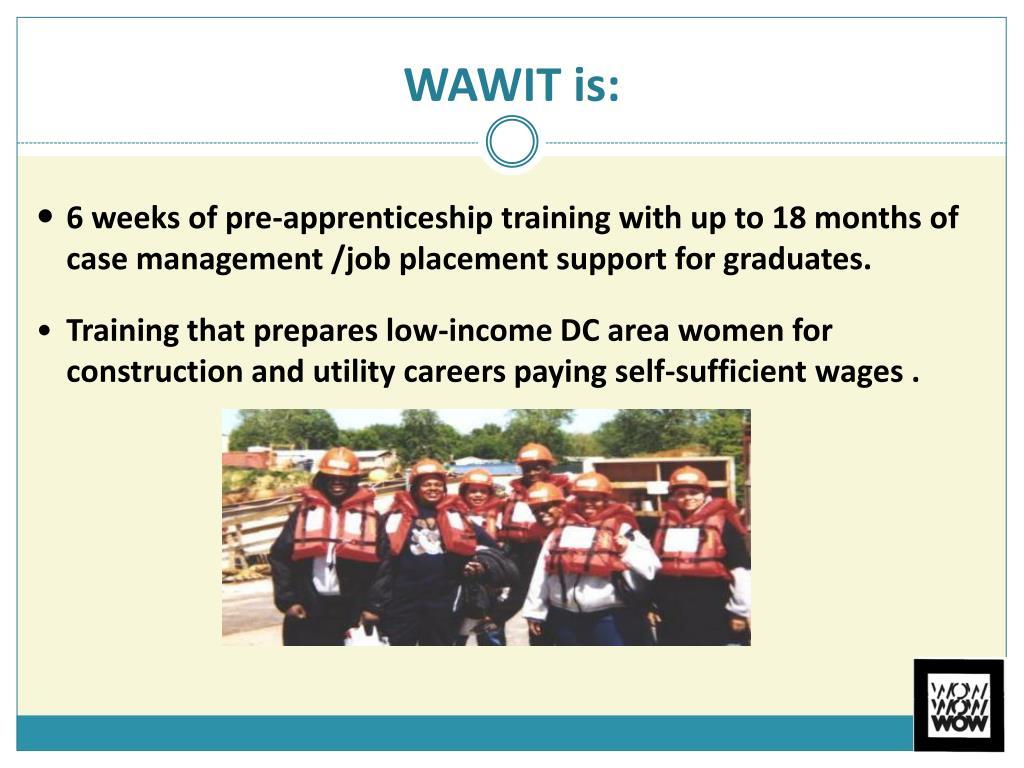 WAWIT is:
