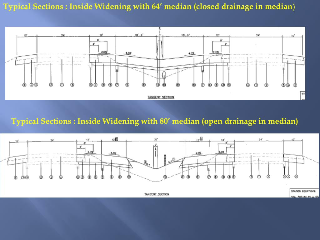 Typical Sections : Inside Widening with 64' median (closed drainage in median