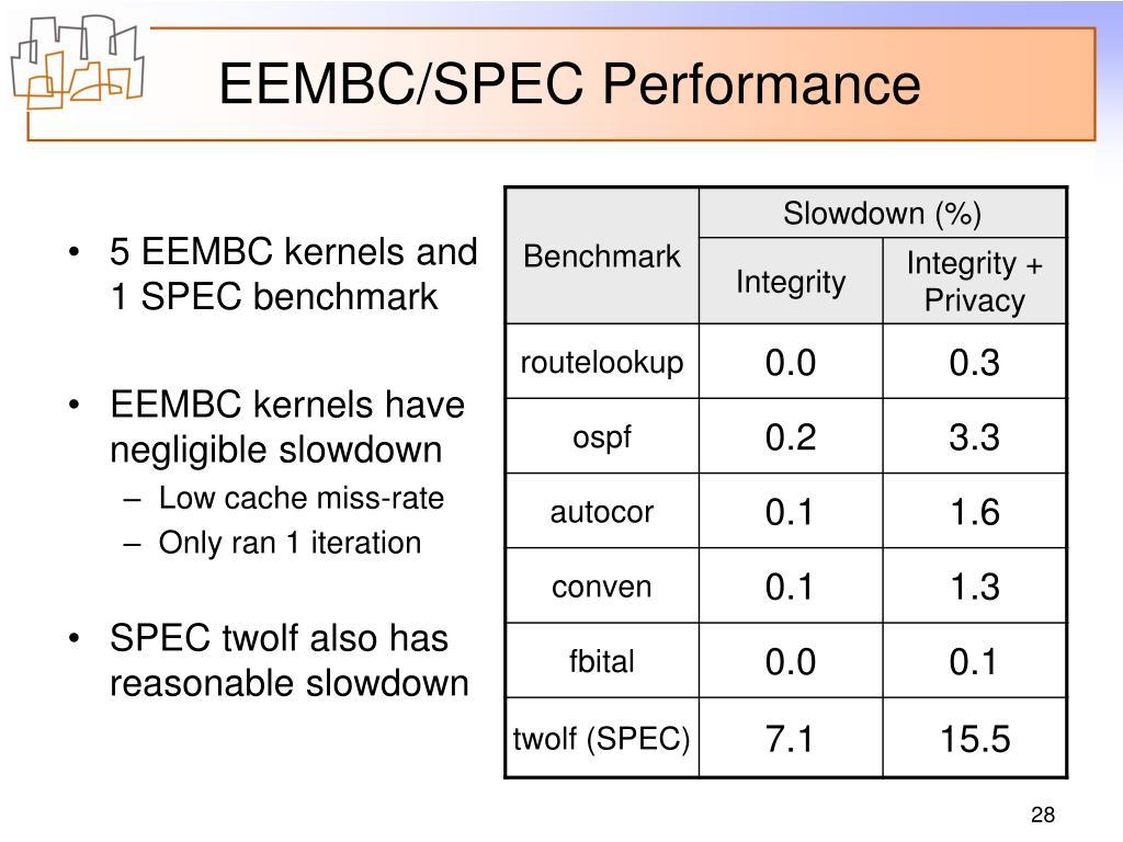 EEMBC/SPEC Performance