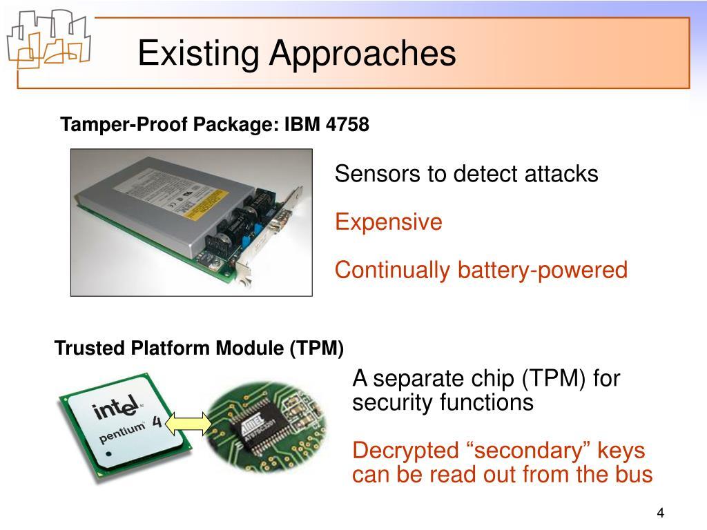 Tamper-Proof Package: IBM 4758
