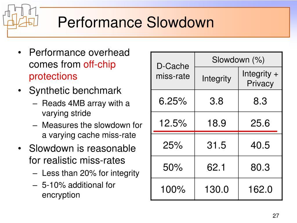 Performance Slowdown
