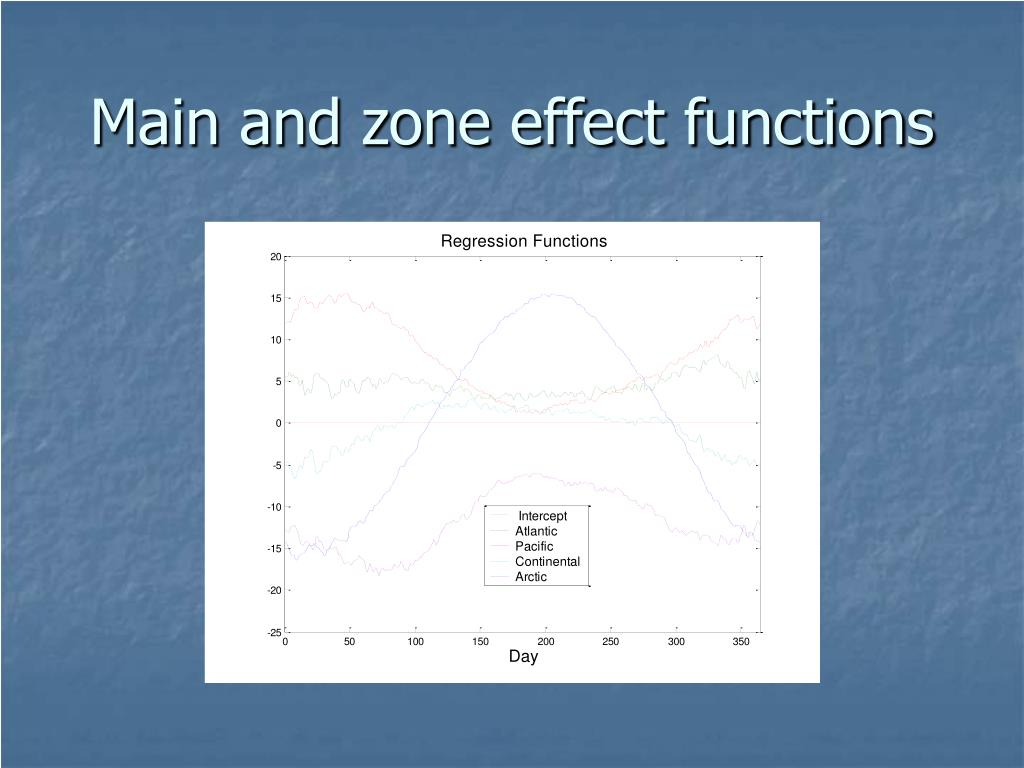 Main and zone effect functions