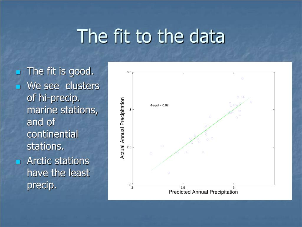 The fit to the data