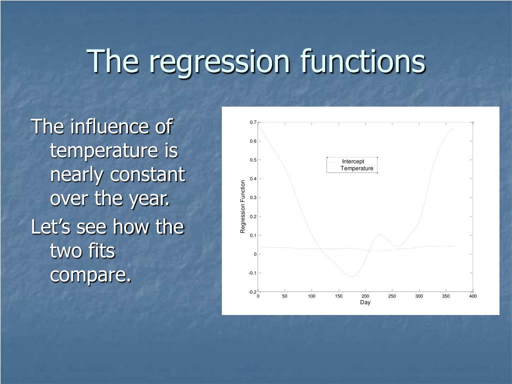 The regression functions