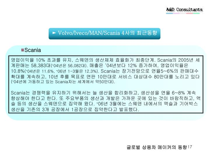 ► Volvo/Iveco/MAN/Scania 4