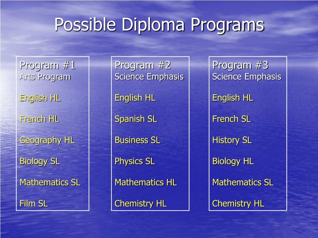 Possible Diploma Programs