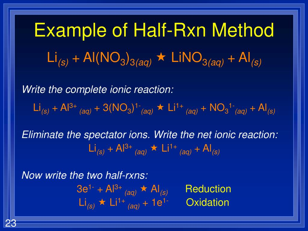 Example of Half-Rxn Method