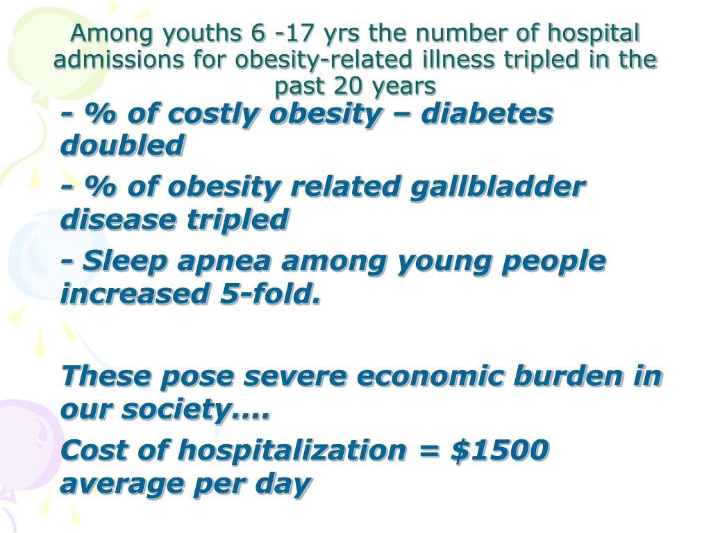 - % of costly obesity – diabetes doubled