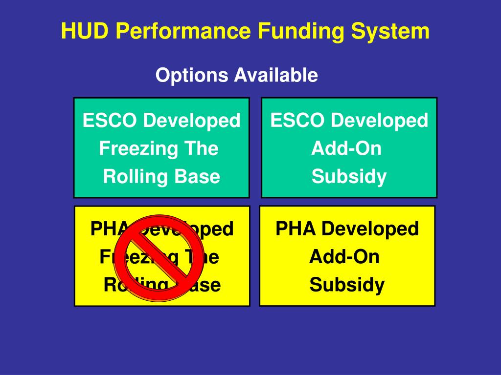 HUD Performance Funding System
