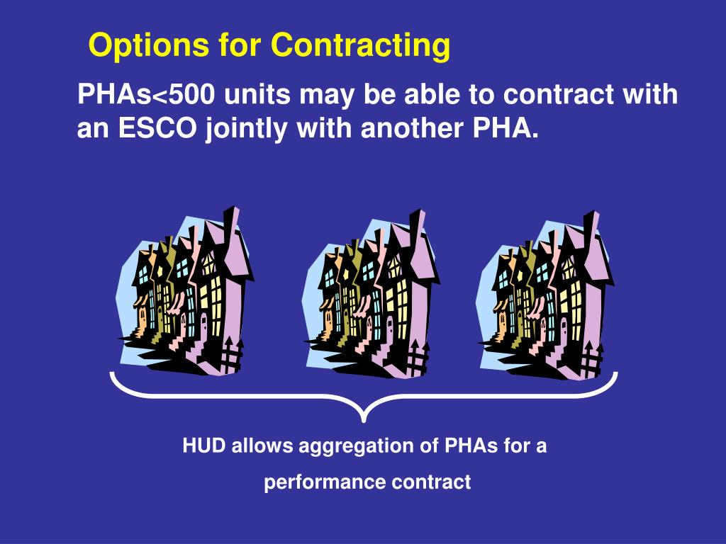 Options for Contracting