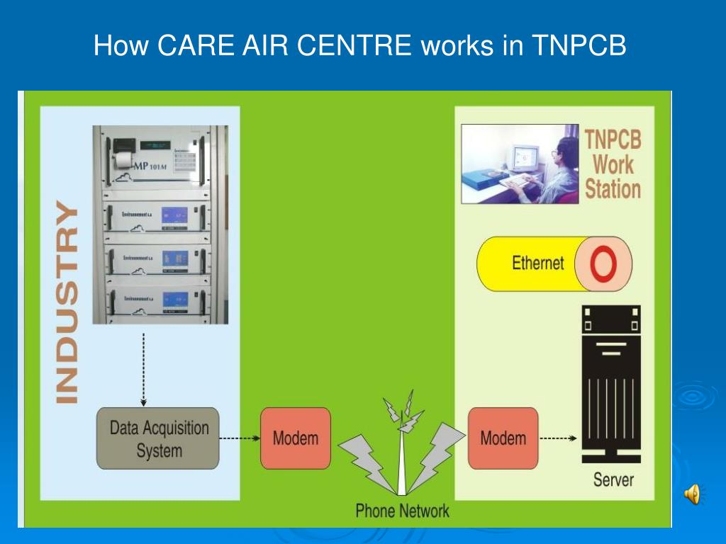 How CARE AIR CENTRE works in TNPCB