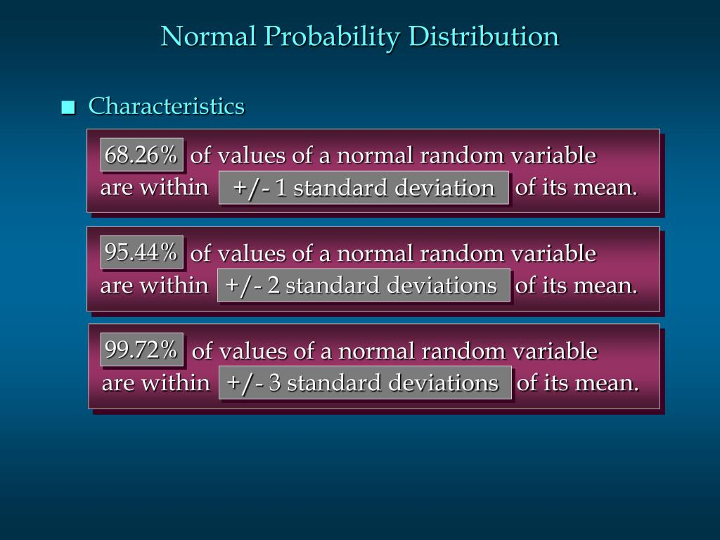 of values of a normal random variable