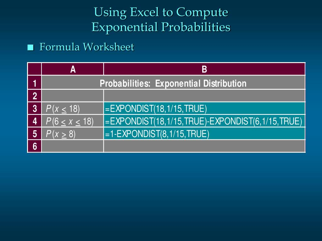 Using Excel to Compute