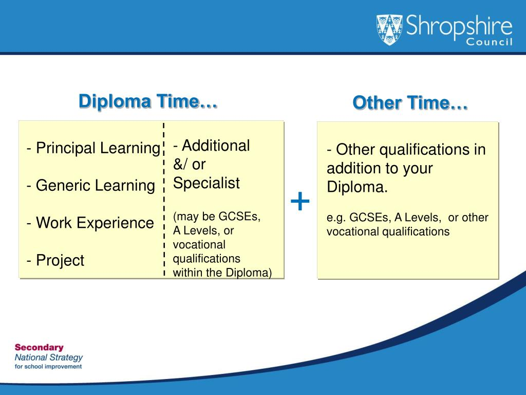 Diploma Time…