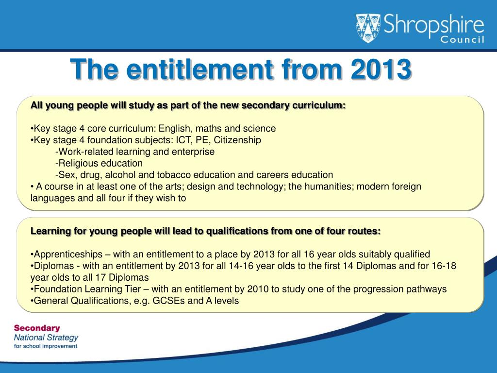 The entitlement from 2013