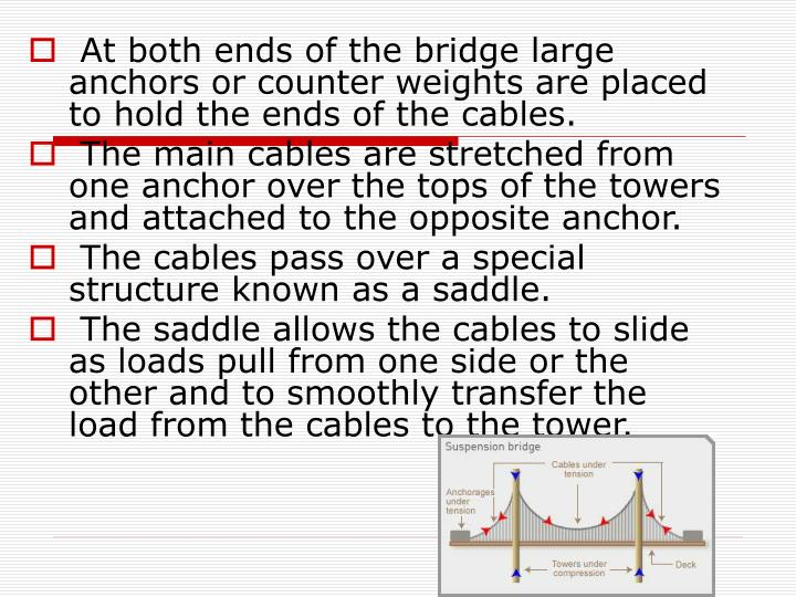 At both ends of the bridge large anchors or counter weights are placed to hold the ends of the cables.