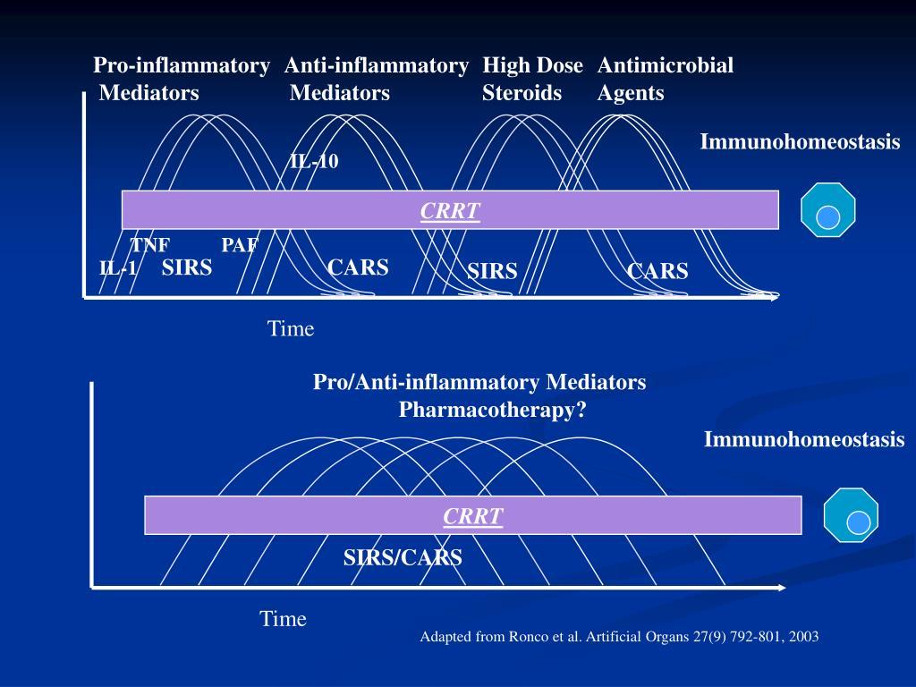 Pro-inflammatory