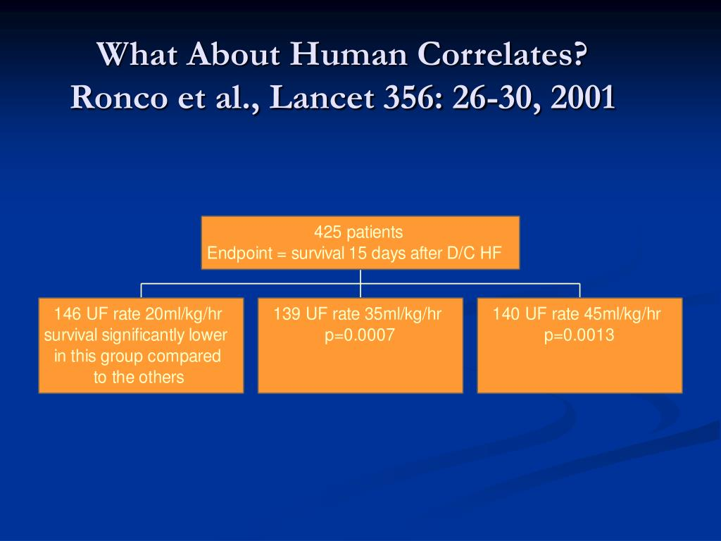 What About Human Correlates?