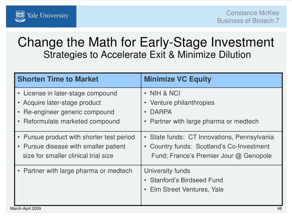 Change the Math for Early-Stage Investment