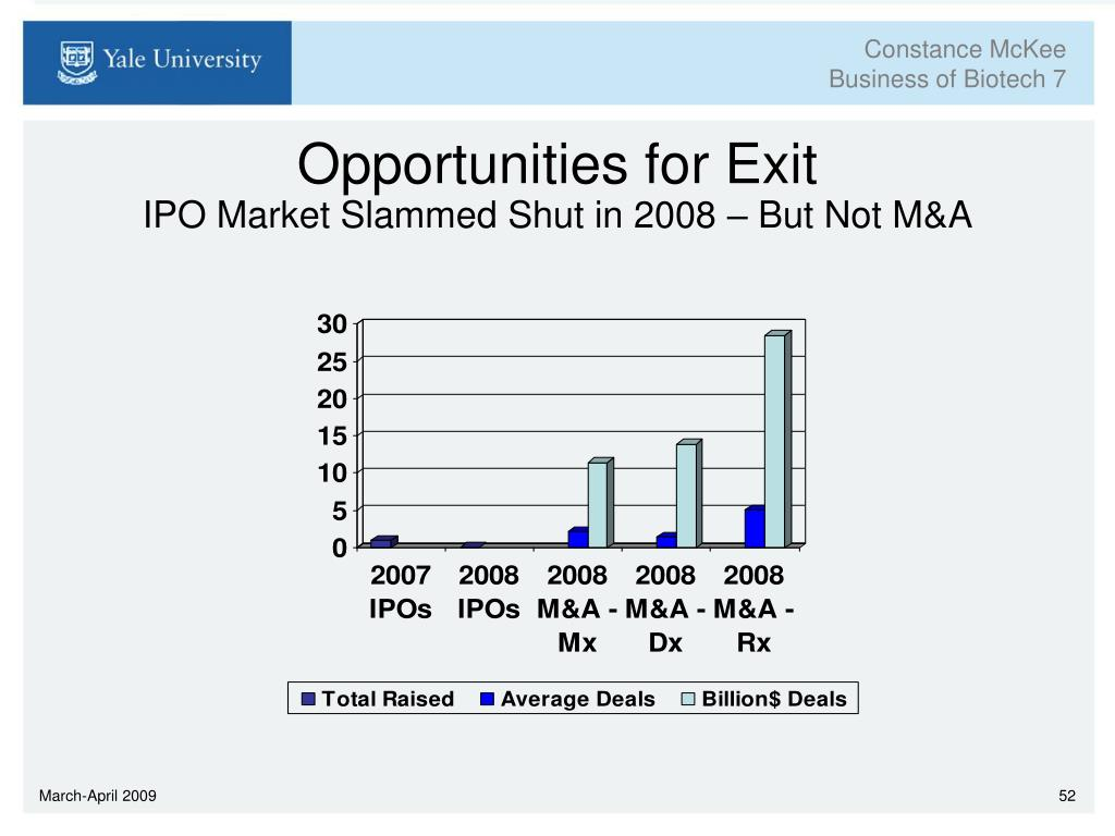 Opportunities for Exit