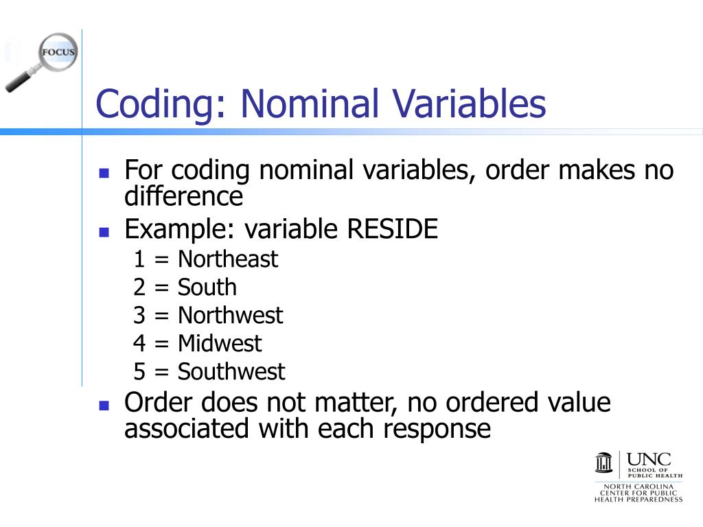 Coding: Nominal Variables