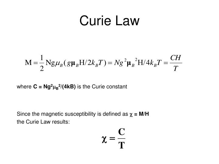 Curie Law