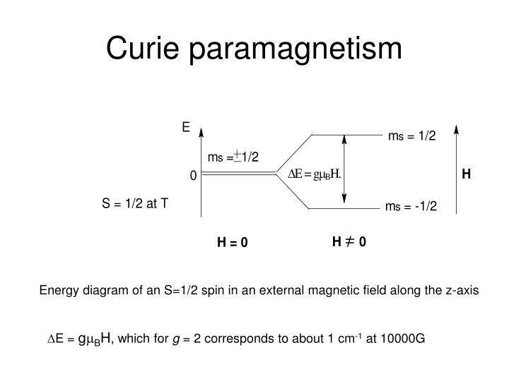 Curie paramagnetism