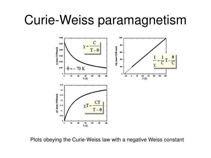Curie-Weiss paramagnetism
