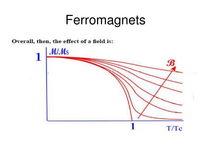 Ferromagnets