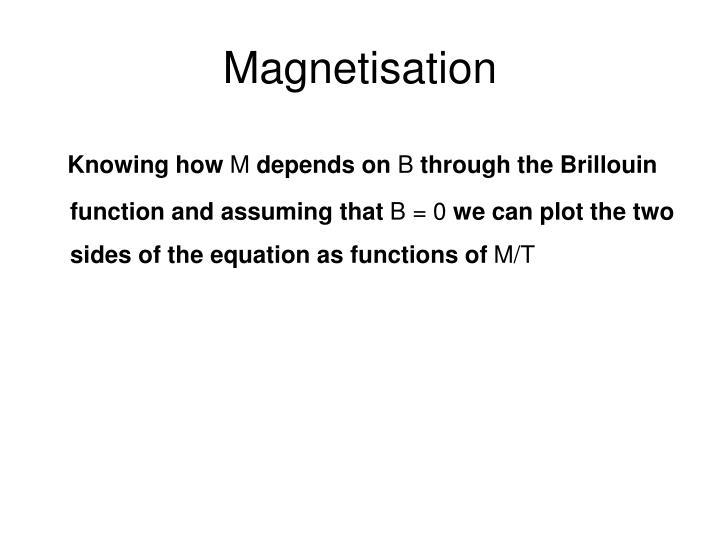 Magnetisation
