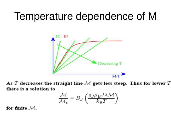 Temperature dependence of M